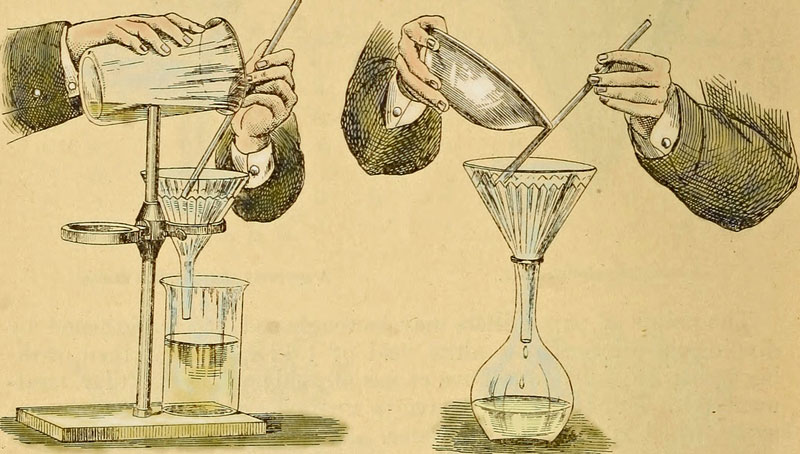 Decanting-fluids-image-book-archive-wildmoz.com